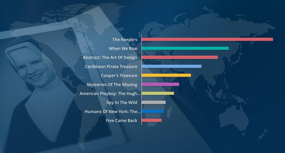 Documentary-Trends-International-2017-.jpg