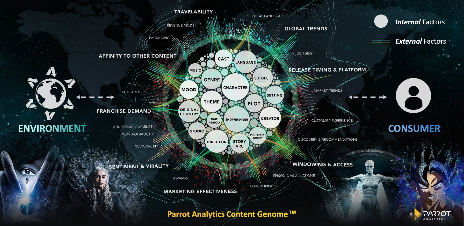 content genome.jpg