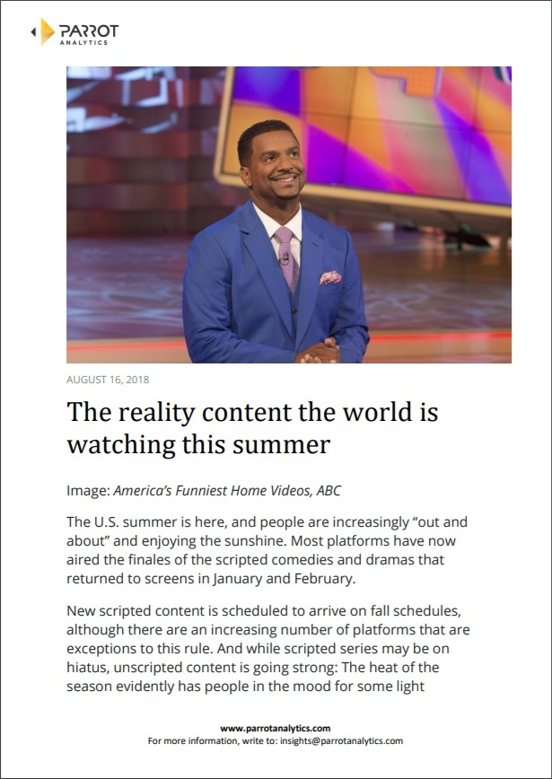 The most popular reality titles in the world 2018