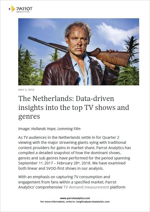 Netherlands analysis v2.jpg