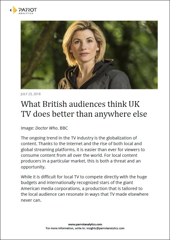 Study: British Audience Television Content Preferences
